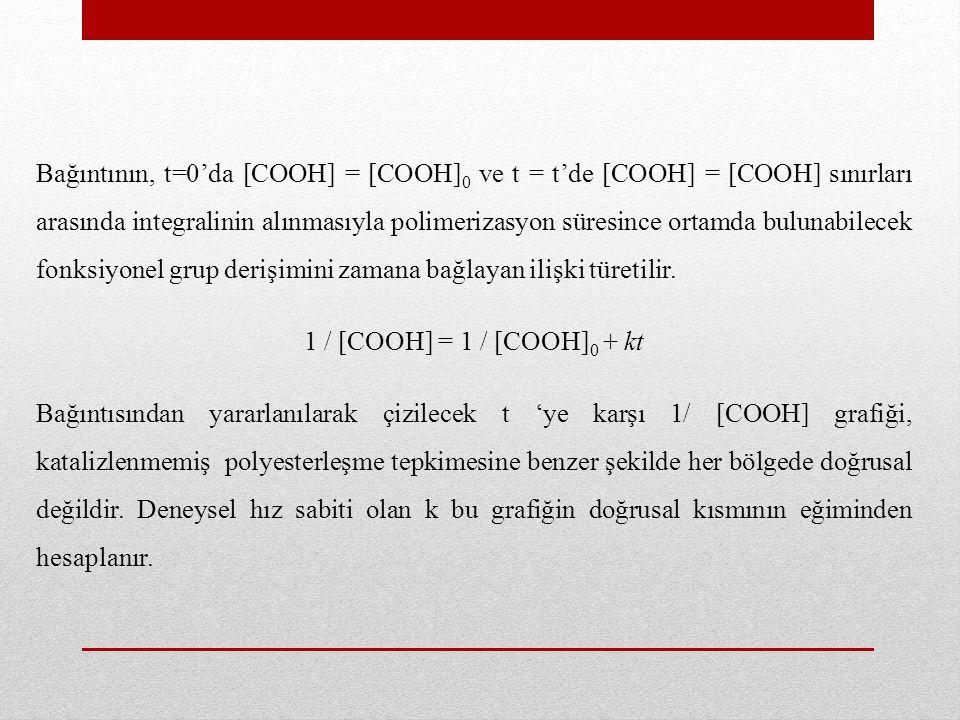 Bağıntının, t=0'da [COOH] = [COOH]0 ve t = t'de [COOH] = [COOH] sınırları arasında integralinin alınmasıyla polimerizasyon süresince ortamda bulunabilecek fonksiyonel grup derişimini zamana bağlayan ilişki türetilir.